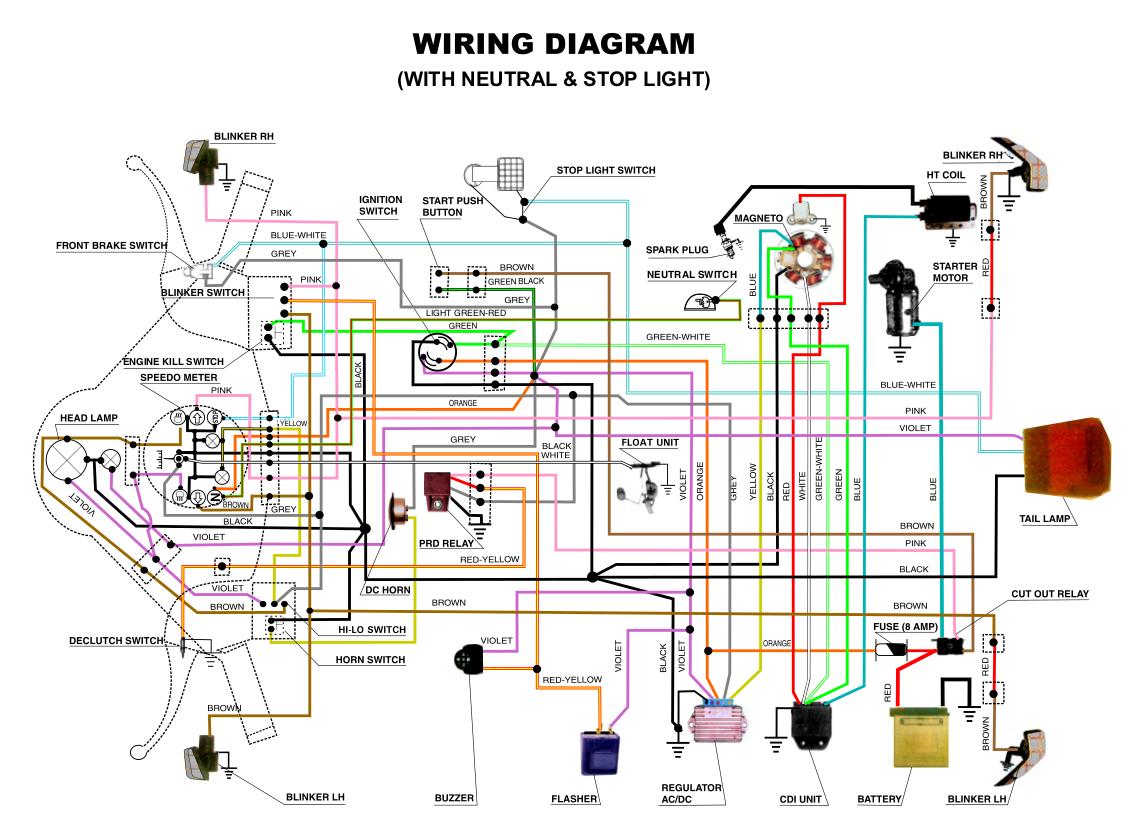 Miraculous 2001 Vespa Wiring Diagram Wiring Diagram Database Wiring Cloud Genionhyedimohammedshrineorg