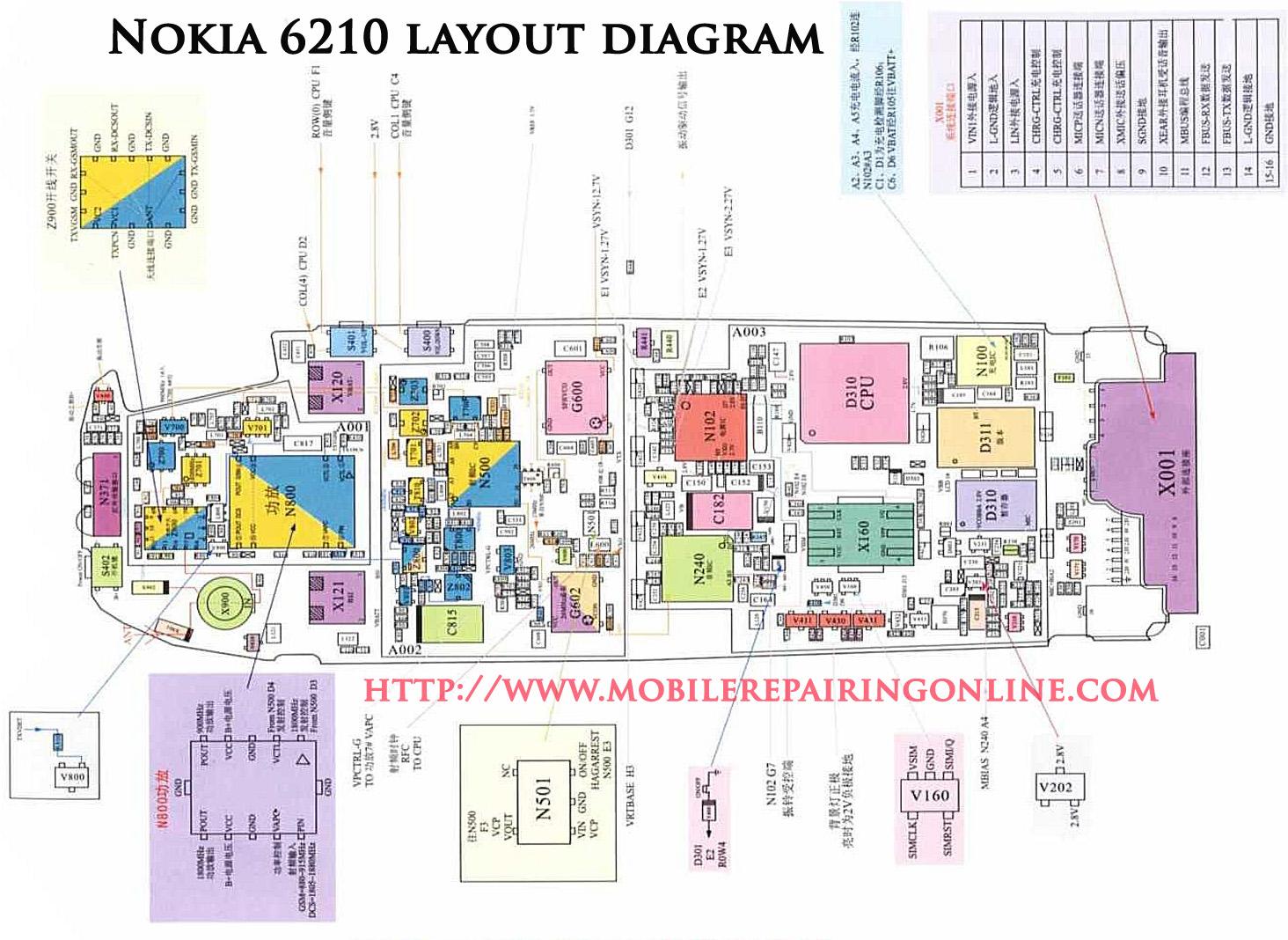Stupendous Nokia 2310 Service Manual Basic Electronics Wiring Diagram Wiring Cloud Lukepaidewilluminateatxorg