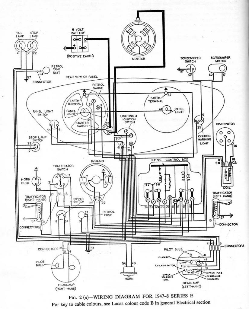 Morris Wiring Diagram