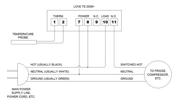 Surprising Love Temp Controller Series Ts Wiring Diagram 2008 Homebrewtalk Wiring Cloud Faunaidewilluminateatxorg