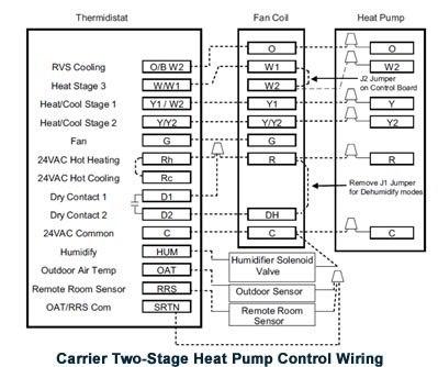 Air Temp Heat Pump Thermostat Wiring Diagram - Pontiac Tps Wiring -  schematics-sources.lalu.decorresine.it