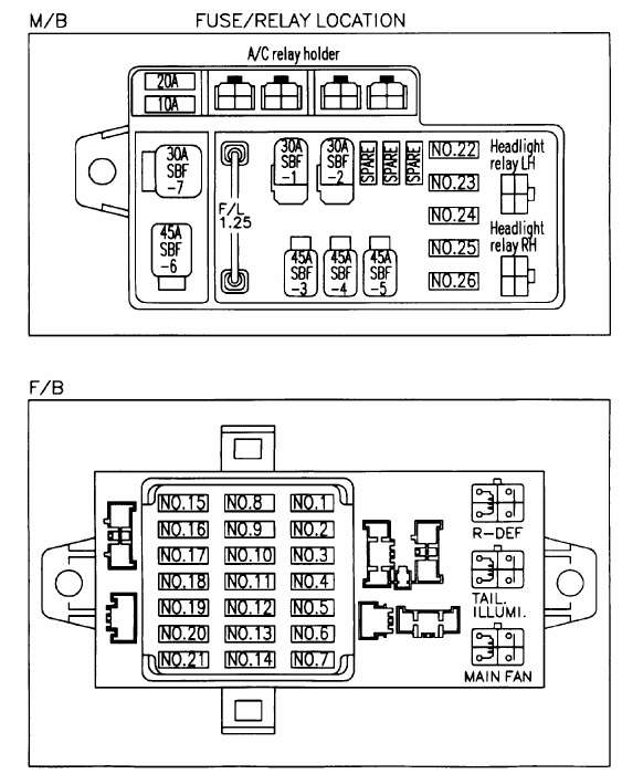 1995 Impreza Fuse Box - Tr 8 Wiring Diagram for Wiring Diagram SchematicsWiring Diagram Schematics