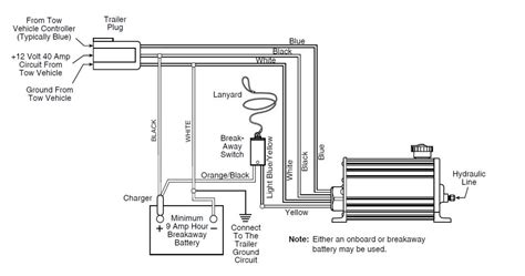 [DIAGRAM_1CA]  HN_9480] Dexter Dryer Wiring Diagram Free Diagram | Dexter Coin Drop Wiring Diagram |  | Teria Xaem Ical Licuk Carn Rious Sand Lukep Oxyt Rmine Shopa Mohammedshrine  Librar Wiring 101