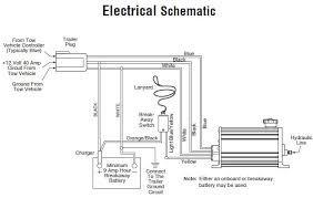 [DIAGRAM_1JK]  HW_8837] Dexter Dryer Wiring Diagram Download Diagram | Dexter Brake Wiring Diagram |  | Eumqu Embo Vish Ungo Sapebe Mohammedshrine Librar Wiring 101