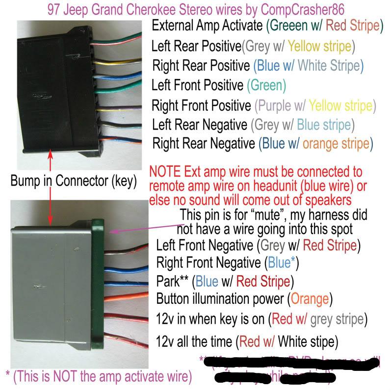 [TVPR_3874]  YA_3684] 1999 Jeep Cherokee Radio Wiring Free Diagram | 98 Cherokee Radio Wiring Diagram |  | Hila Hapolo Mohammedshrine Librar Wiring 101