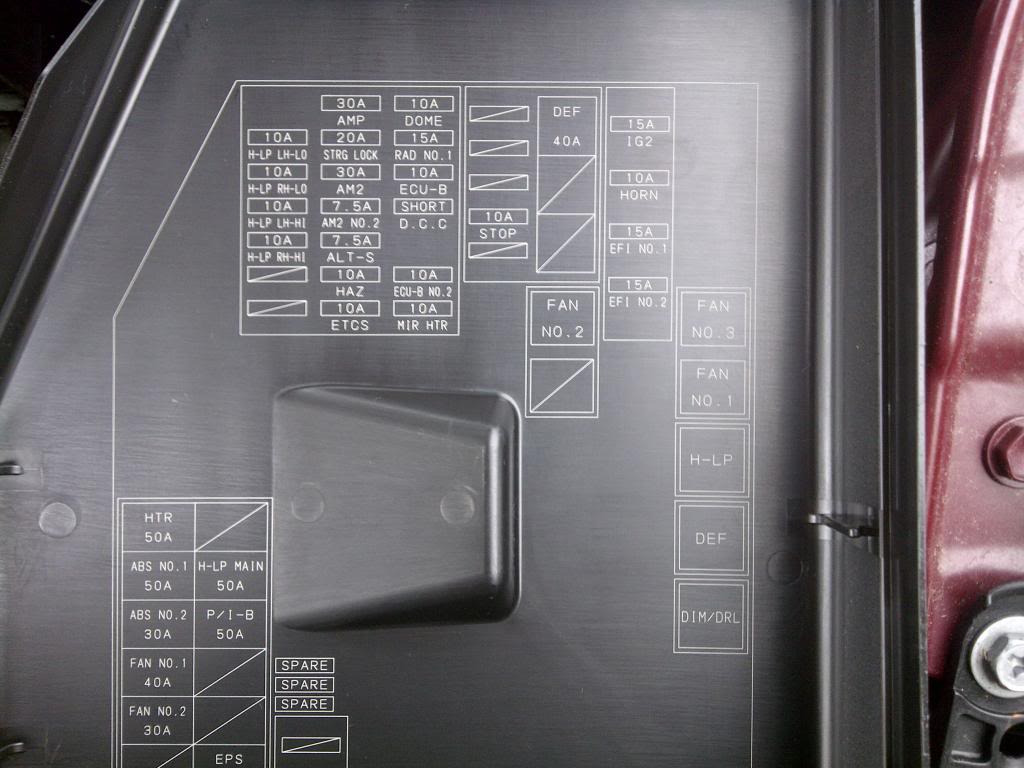 [DIAGRAM_38YU]  SZ_7106] 2009 Scion Tc Main Fuse Box Diagram Download Diagram | 2007 Scion Tc Fuse Diagram |  | Oupli Pala Antus Tixat Rosz Trons Mohammedshrine Librar Wiring 101