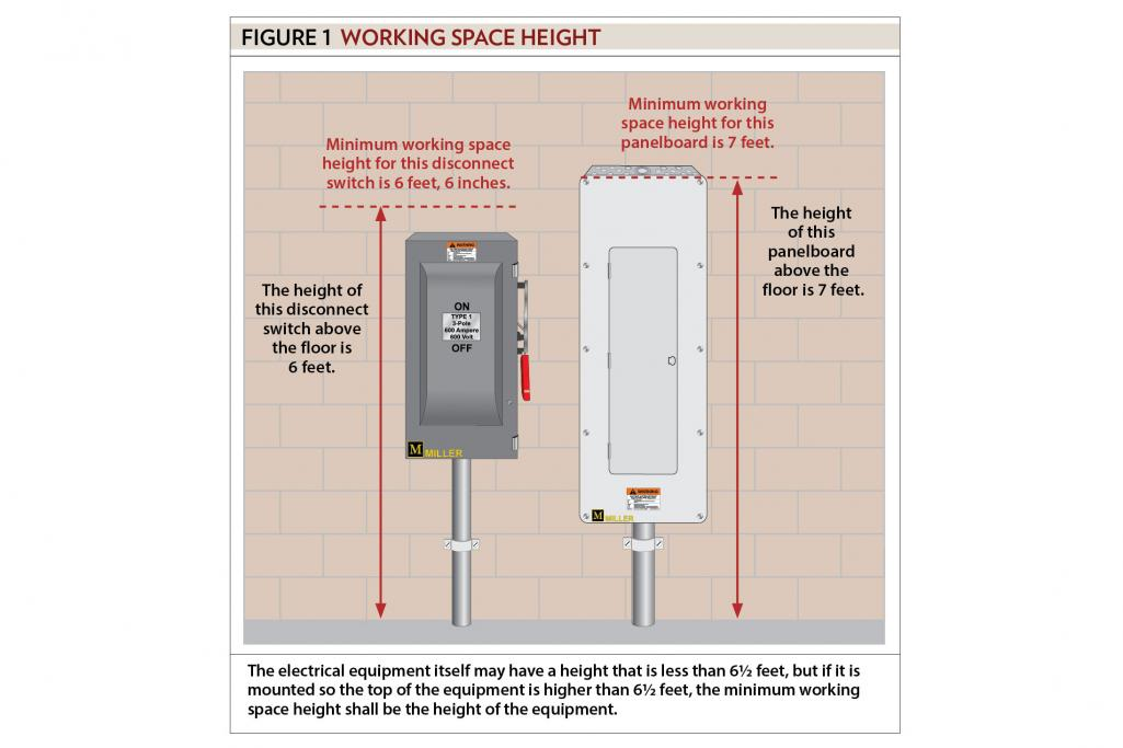 home fuse box wiring diagram yc 9029  clearance for fuse box in house schematic wiring  clearance for fuse box in house