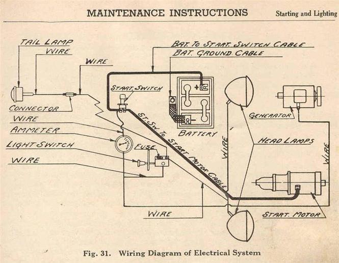 wiring diagram for case vac tractor ec 2432  885 tractor wiring diagram free download wiring diagram  ec 2432  885 tractor wiring diagram