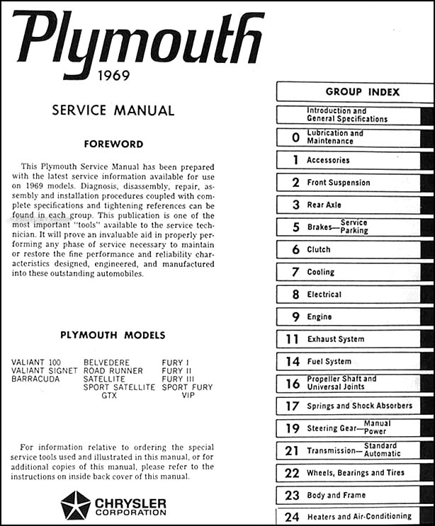 1968 plymouth satellite wiring diagram ad 1125  1966 plymouth fury wiring diagram  ad 1125  1966 plymouth fury wiring diagram