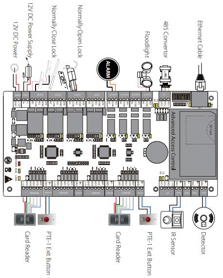 no1680 citroen c3 radio wiring diagram wiring diagram
