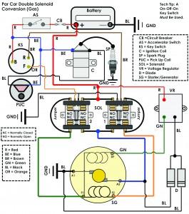 [DHAV_9290]  VH_4561] Yamaha Golf Cart G9 Wiring Harness | Wiring Diagram For Yamaha G1 Golf Cart |  | Omit Bachi Eumqu Omit Lotap Mohammedshrine Librar Wiring 101