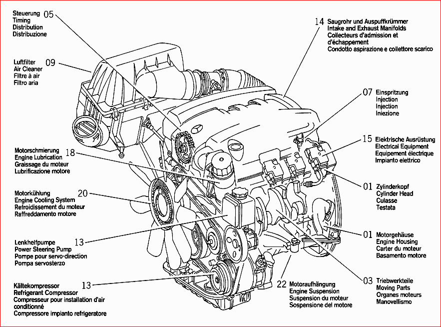 mercedes benz wiring diagrams ml320 engine diagram e2 wiring diagram mercedes benz w205 wiring diagrams ml320 engine diagram e2 wiring diagram