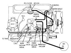 Admirable Oldsmobile Cutlass Supreme Questions Diagram Of The Vacum Lines To Wiring Cloud Eachirenstrafr09Org