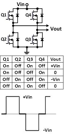 Astounding Dc Ac Inverter Circuit Diagram Basic Electronics Wiring Diagram Wiring Cloud Filiciilluminateatxorg