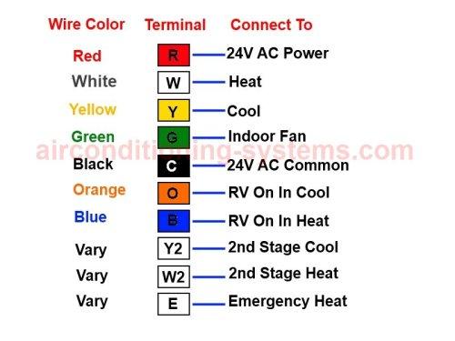 Terrific Heat Pump Thermostat Wiring Diagram Wiring Cloud Timewinrebemohammedshrineorg