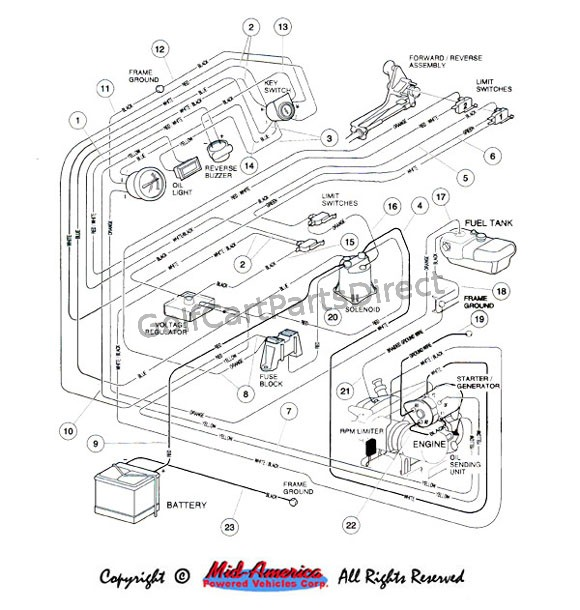 Club Car Ds Gas Ignition Switch Wiring Diagram from static-assets.imageservice.cloud