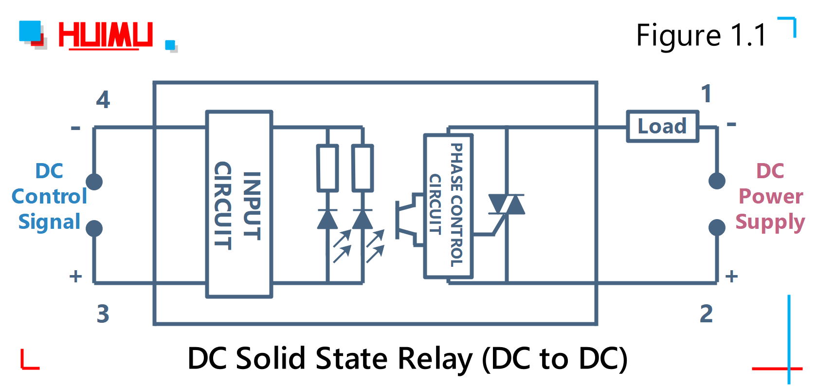[QNCB_7524]  EK_4014] Solid State Relay Circuit Diagram On Solid State Relay Wiring  Diagram Wiring Diagram | Abb Solid State Relay Wiring Diagram |  | Para Sapebe Mohammedshrine Librar Wiring 101