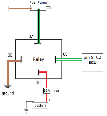 KO_3252] Also 5 Pin Relay Wiring Diagram Fuel Pump Also Spdt Relay Wiring  Download Diagram | Reed 4 Pin Relay Wiring Diagram |  | Inrebe Vira Mohammedshrine Librar Wiring 101