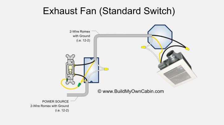 Db 6977 Wiring Diagram Bathroom Fan Light Switch Wiring Diagram Bathroom Fan