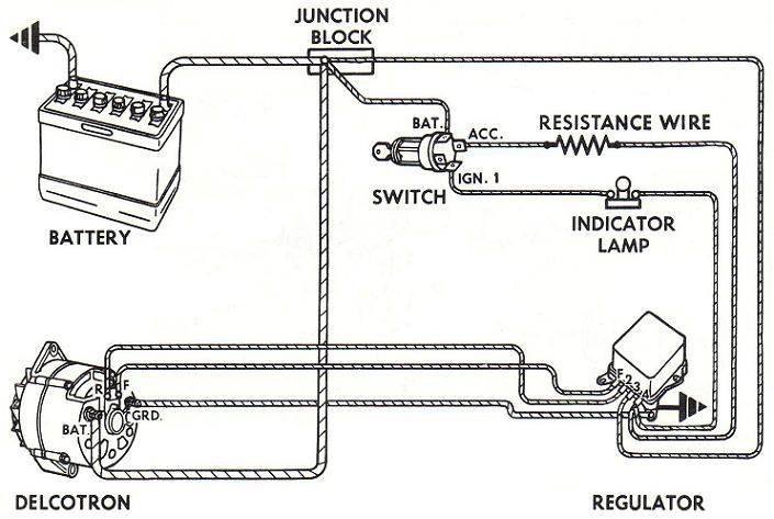 zx_4900] delco remy solenoid wiring diagram download diagram delco remy generator wiring diagram automotive diagrams  skat peted phae mohammedshrine librar wiring 101