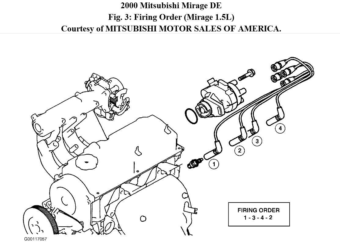 1998 mitsubishi mirage engine diagram -67 camaro fuse box | begeboy wiring  diagram source  begeboy wiring diagram source