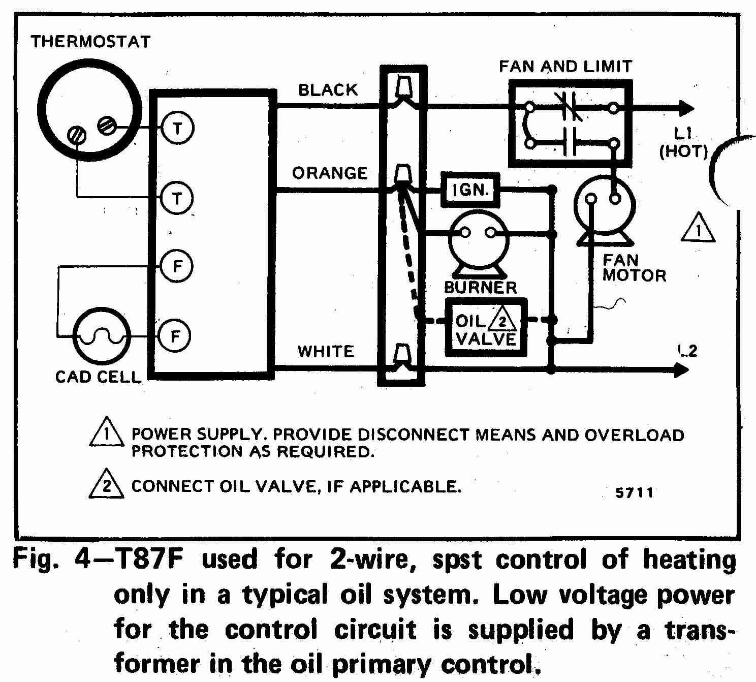 Terrific Hvac Low Voltage Wiring Wiring Diagram Wiring Cloud Licukshollocom
