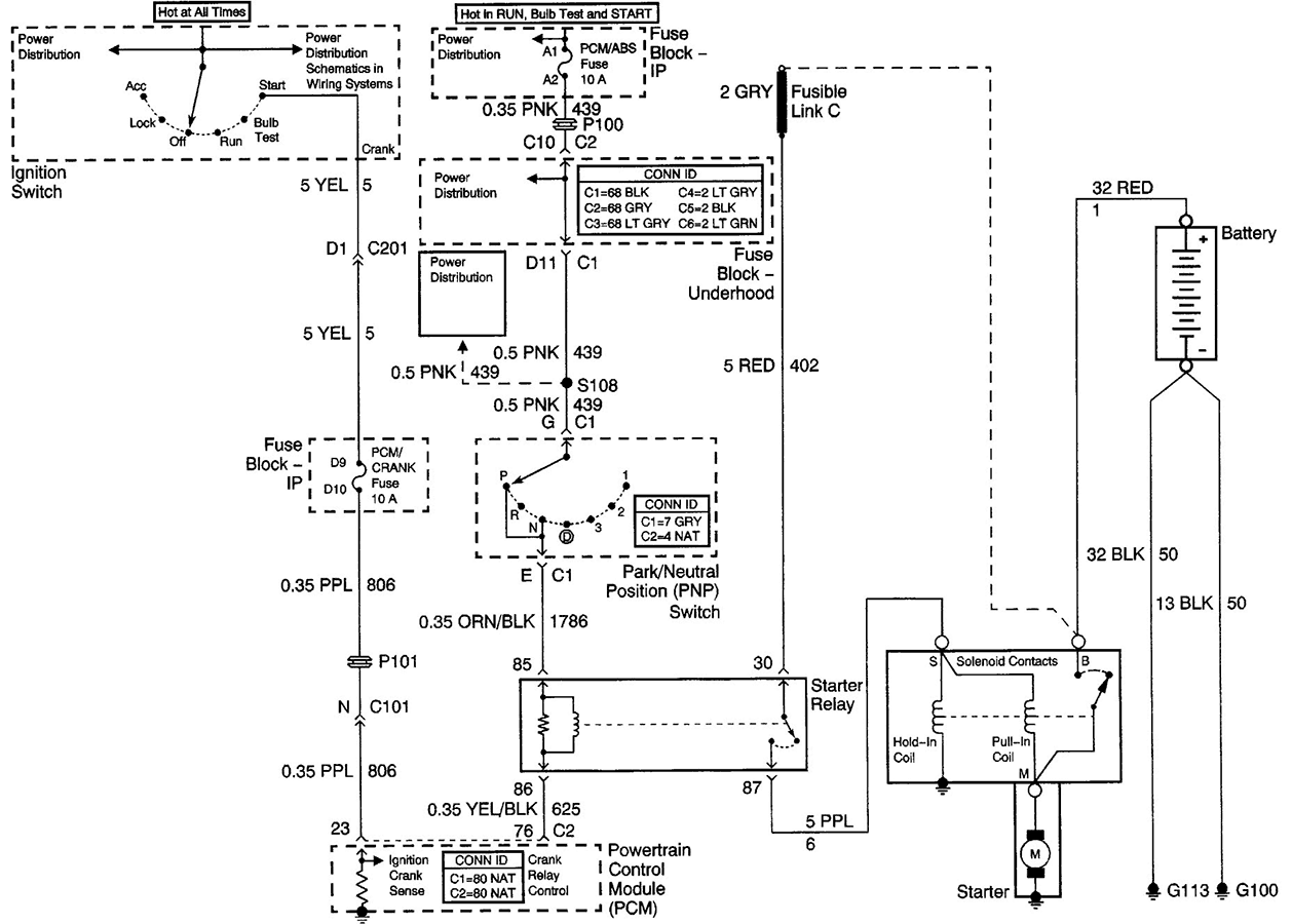 2004 Chevy Venture Wiring Diagram 05 Npr Fuse Box Diagrams Fisher Wire Losdol2 Jeanjaures37 Fr