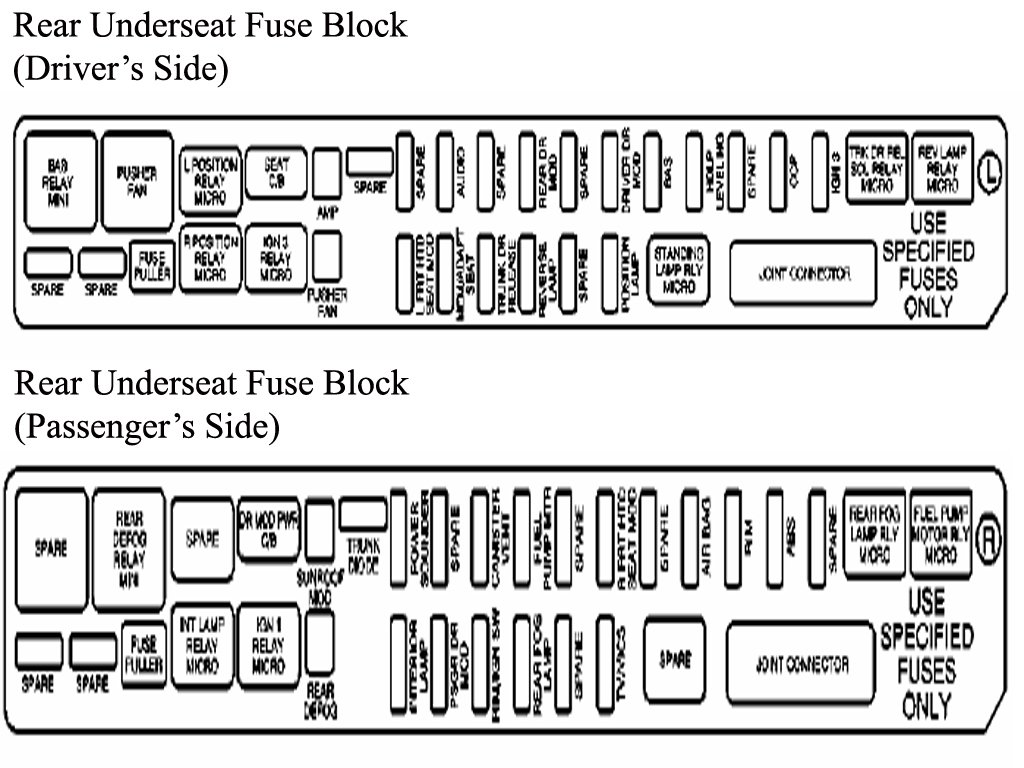[DIAGRAM_38IU]  Fuse Box Cadillac Sts 2005 - 1999 Chevy Fuel Gauge Wiring for Wiring  Diagram Schematics | 2005 Cadillac Cts Fuse Box |  | Wiring Diagram Schematics