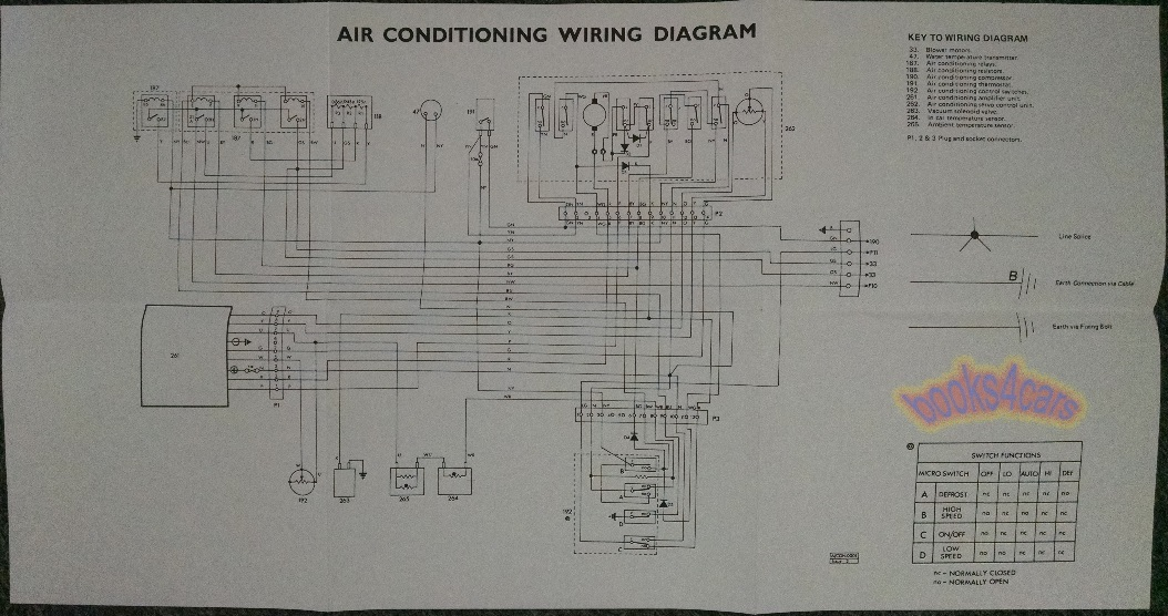 1988 Xjs Convertible Wiring Diagram - Ford Expedition Fuse Box Location -  maxoncb.cukk.jeanjaures37.frWiring Diagram