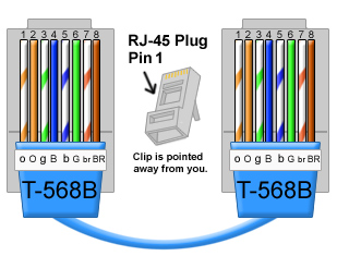 ht_6111] wiring diagram likewise cat 5 cable wiring diagram pdf on ... cat5e wiring diagram pdf rj45 cat5e wiring pschts.ostr.bepta.xortanet.inrebe.mohammedshrine.org