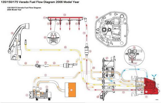 mercury outboard engine diagrams mercury outboard rectifier wiring diagram e1 wiring diagram  mercury outboard rectifier wiring