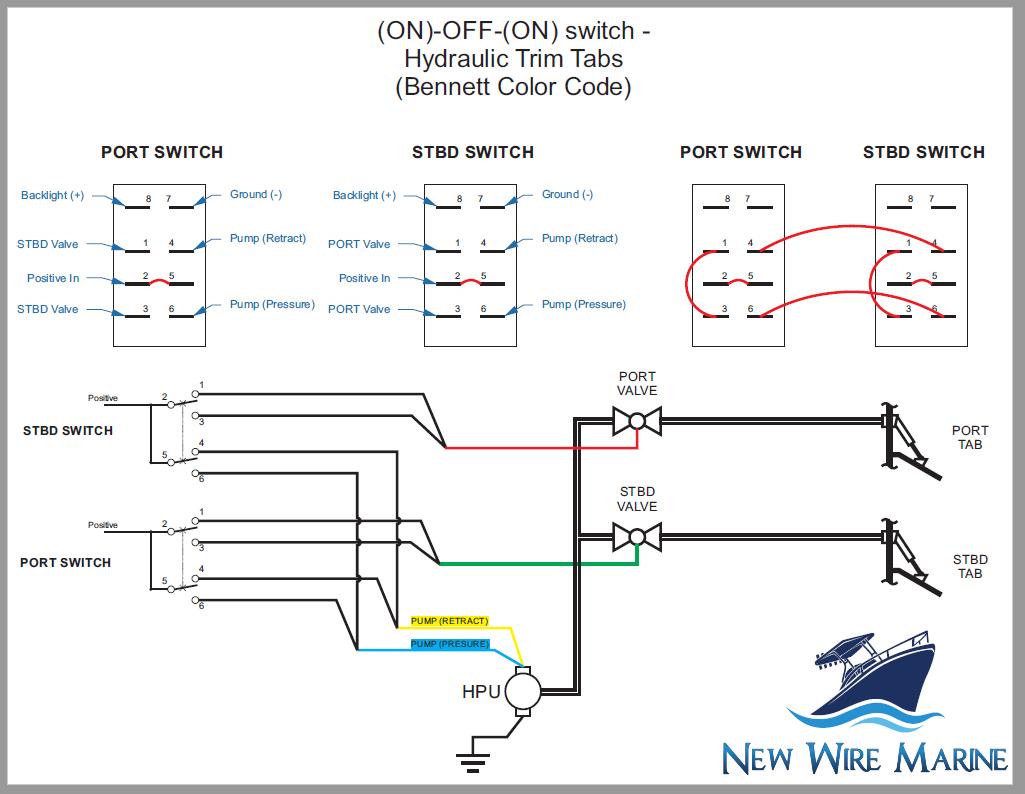 Strange 6 Pin Toggle Switch Wiring Diagram Basic Electronics Wiring Diagram Wiring Cloud Inklaidewilluminateatxorg