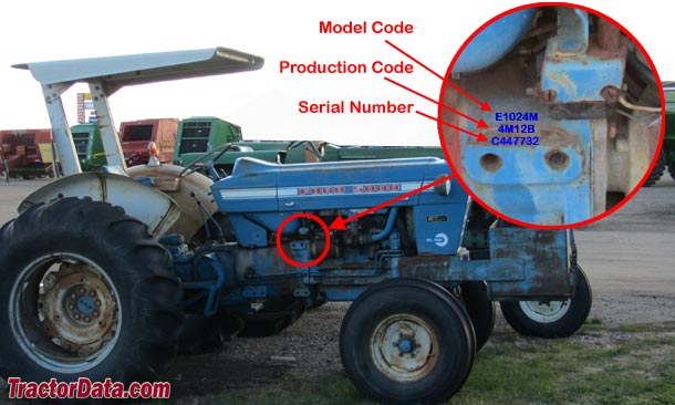 Swell Tractordata Com Ford 5000 Tractor Information Wiring Cloud Counpengheilarigresichrocarnosporgarnagrebsunhorelemohammedshrineorg