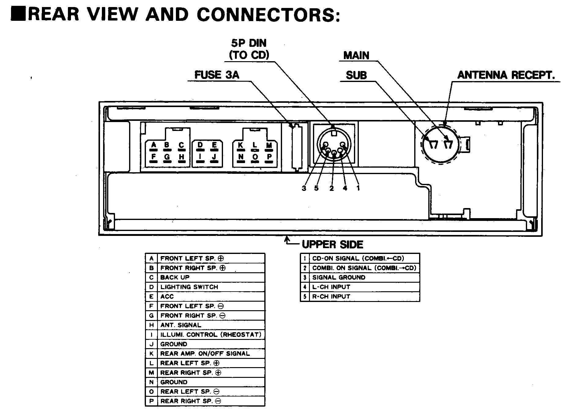 Incredible Car Stereo Wiring Diagram Nissan Basic Electronics Wiring Diagram Wiring Cloud Genionhyedimohammedshrineorg