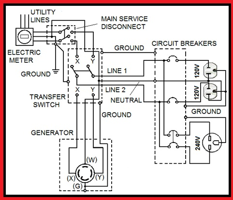 generac rtf 3 phase transfer switch wiring diagram  2004