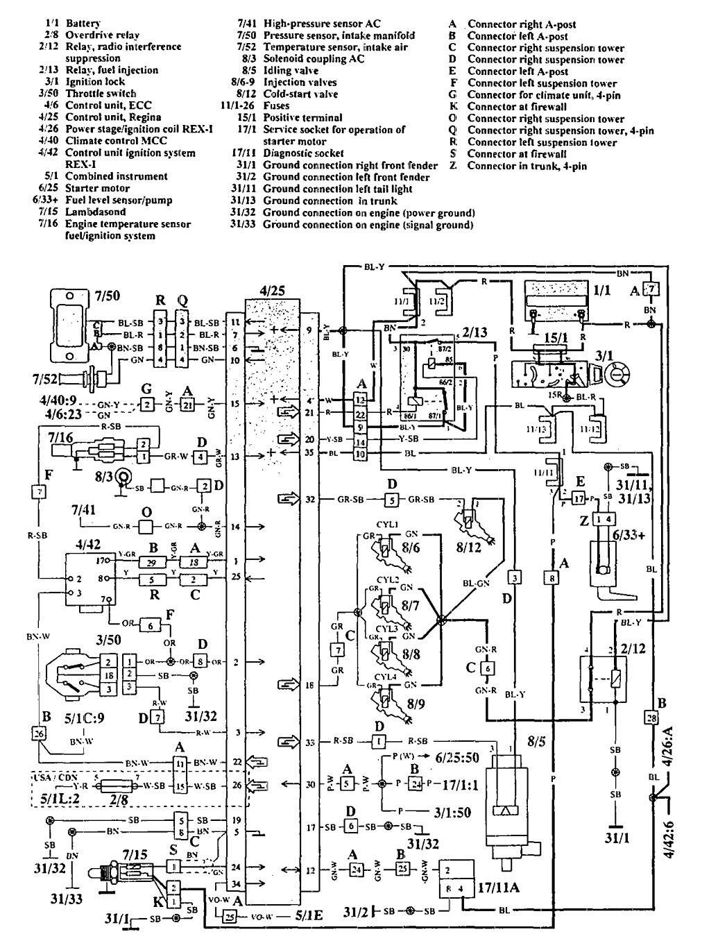 [TBQL_4184]  ZC_2933] Volvo 940 Wiring Diagram Download Diagram | 1992 Volvo 940 Wiring Diagram |  | Eumqu Embo Vish Ungo Sapebe Mohammedshrine Librar Wiring 101