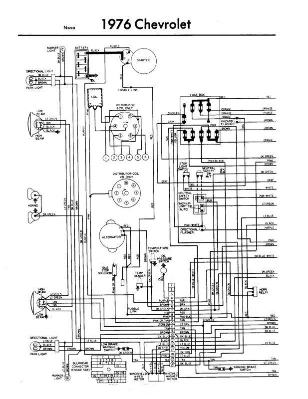 chevrolet wiring diagram 76 nova wiring diagram wiring diagram schematics chevrolet truck wiring diagrams free 76 nova wiring diagram wiring diagram