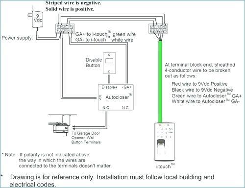 Boss Garage Door Wiring Diagram - 2003 Ford Wire Harness -  1994-chevys.ati-loro.jeanjaures37.frWiring Diagram Resource