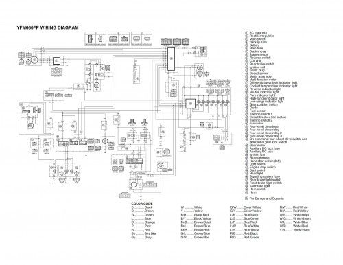 mo_0602] rhino 660 wiring diagram free diagram  marki scoba cajos mohammedshrine librar wiring 101