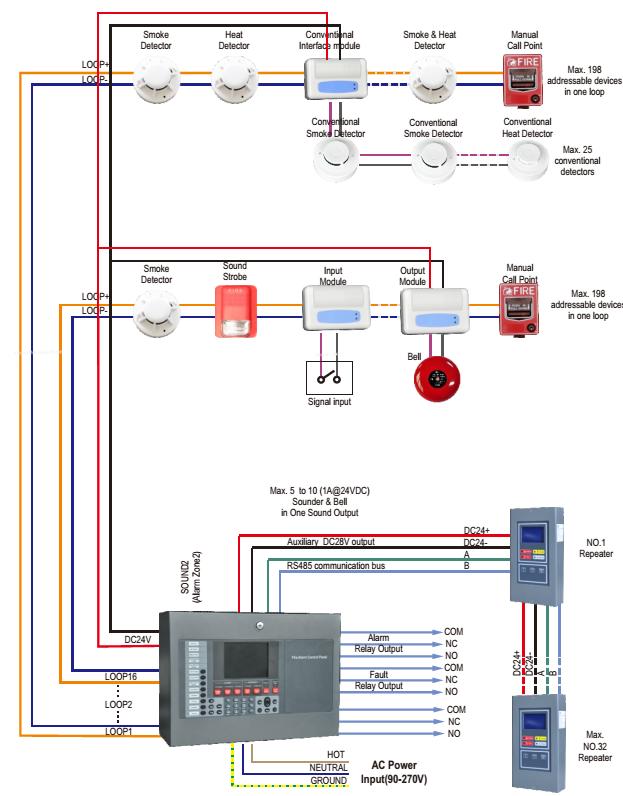 TE_6211] Heat Detector Addressable Wiring Diagram Download Diagram   Addressable Smoke Detector Wiring Diagram      Unnu Mepta Mohammedshrine Librar Wiring 101