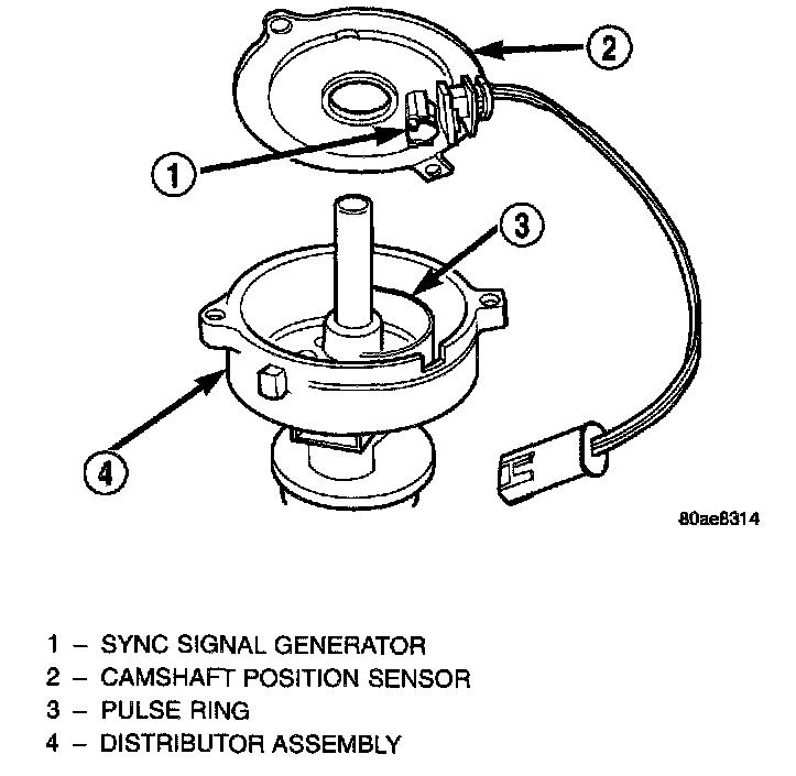 [SCHEMATICS_4PO]  VG_0325] Dodge Distributor Parts Diagram Free Diagram | Dodge Magnum Distributor Wiring |  | Antus Dome Mohammedshrine Librar Wiring 101