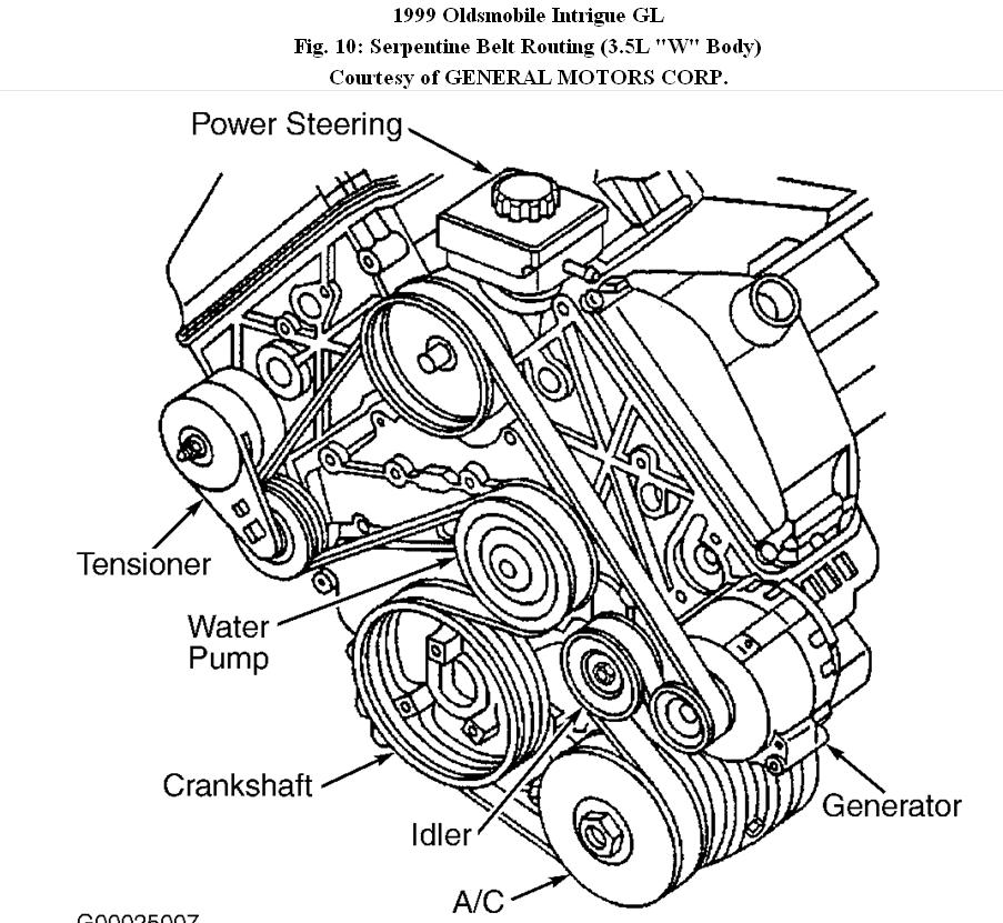 Surprising Olds Intrigue 3 5 Engine Diagram 1989 Today Diagram Data Schema Wiring Cloud Onicaxeromohammedshrineorg