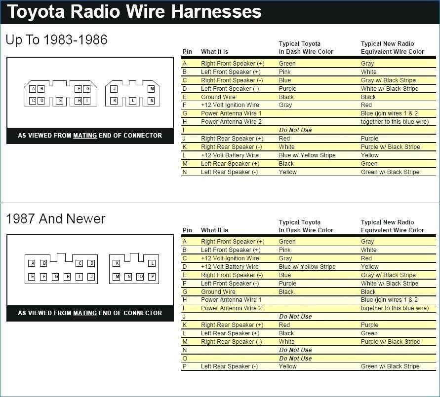 2005 toyota prius wiring diagrams toyota wiring diagram radio e2 wiring diagram  toyota wiring diagram radio e2 wiring