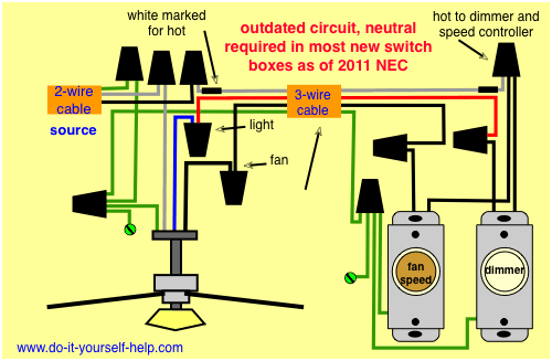Prime Wire A Ceiling Fan And Light Diagram Wiring Diagram Data Wiring Cloud Filiciilluminateatxorg