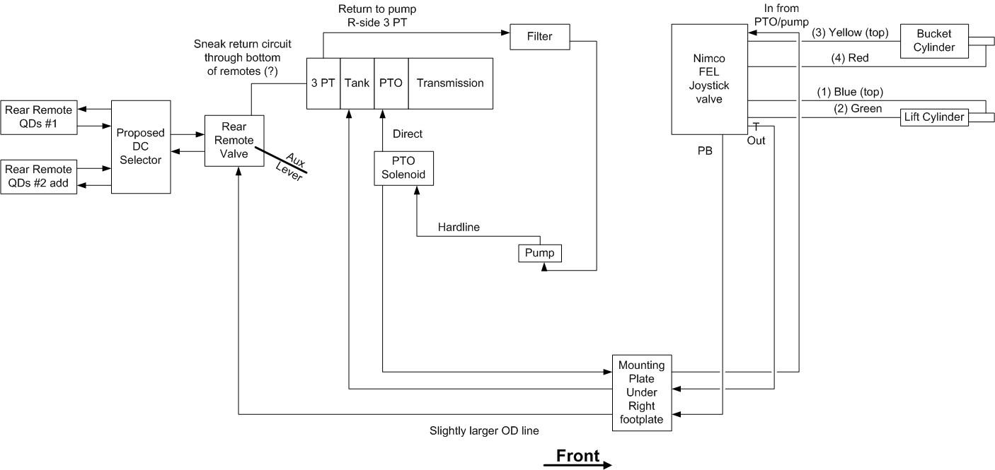 GG_3891] Mahindra 485 Wiring DiagramLibrar Wiring 101
