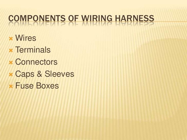 Enjoyable Wiring Harness Wiring Cloud Waroletkolfr09Org