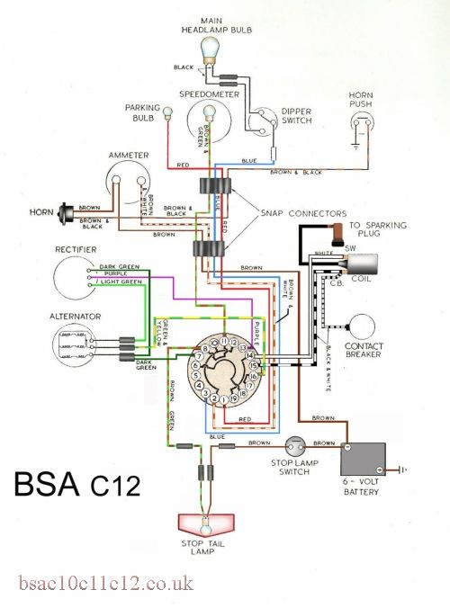 Bsa Wiring Diagram 04 Subaru Fuel Filter Location For Wiring Diagram Schematics
