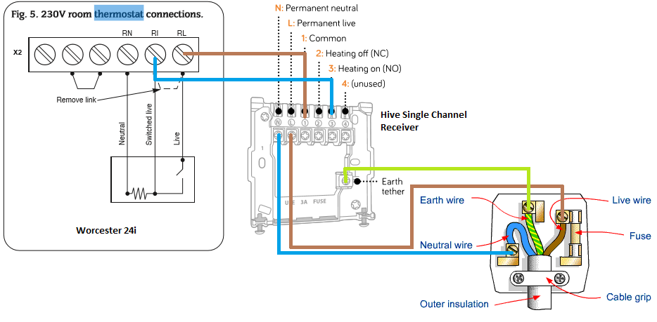 Miraculous Hive Wiring Diagram Basic Electronics Wiring Diagram Wiring Cloud Domeilariaidewilluminateatxorg