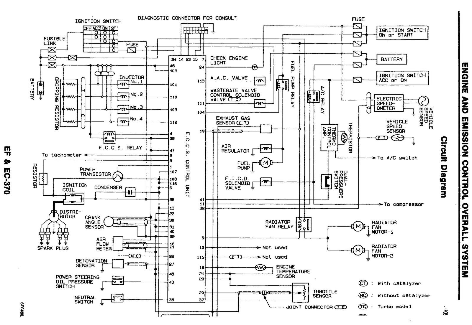 [DIAGRAM_3ER]  KR_1703] 1999 Mitsubishi Eclipse Engine Diagram Wiring Diagram | 1999 Mitsubishi Eclipse Engine Wiring Diagram |  | Greas Garna Mohammedshrine Librar Wiring 101