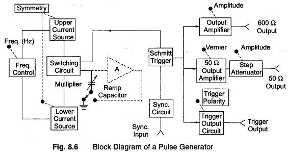 Ho 0909  Generator Output Wiring Diagrams Download Diagram